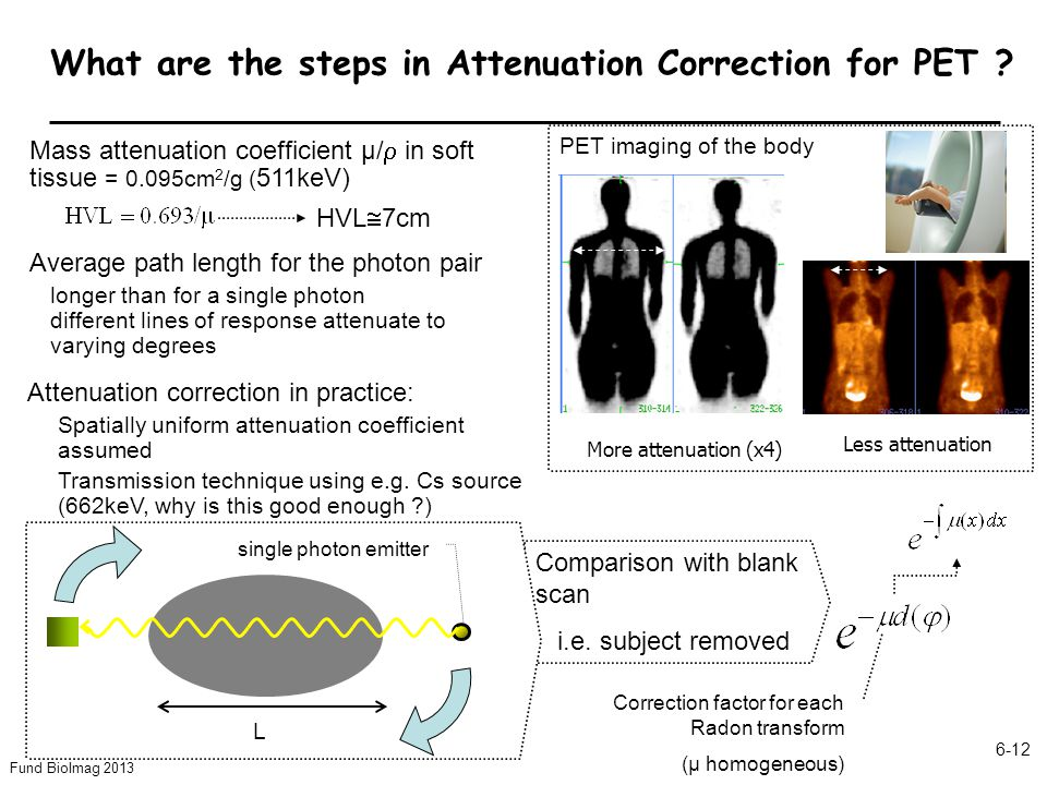 What are the steps in Attenuation Correction for PET