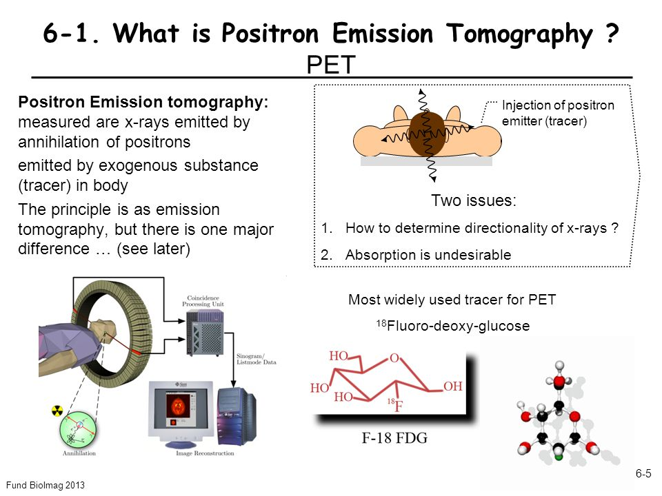 6-1. What is Positron Emission Tomography PET