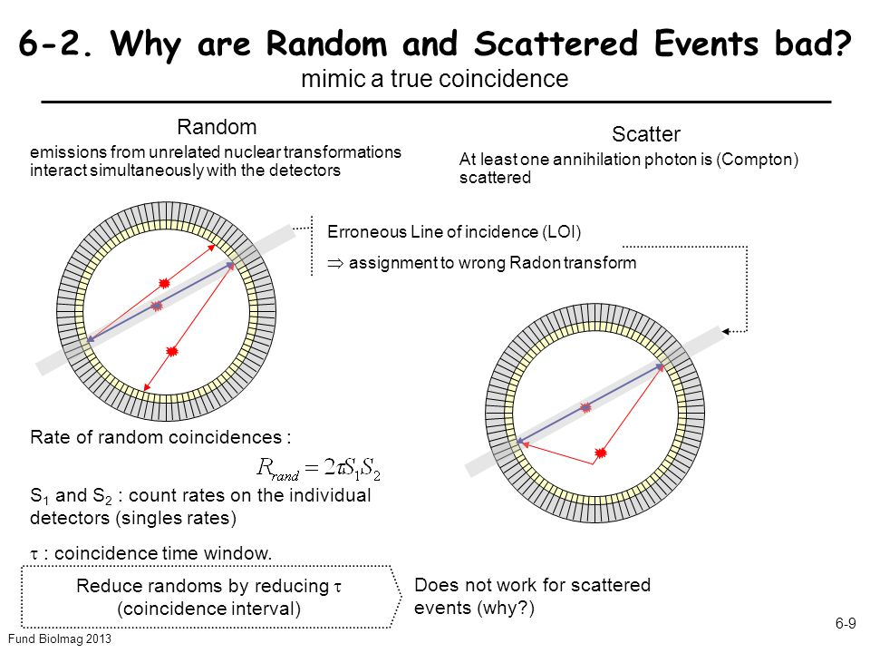 6-2. Why are Random and Scattered Events bad mimic a true coincidence