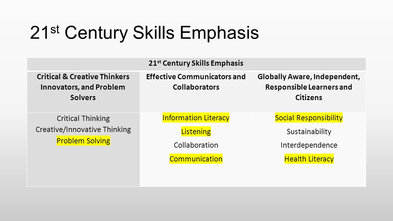21st Century Skills Emphasis
