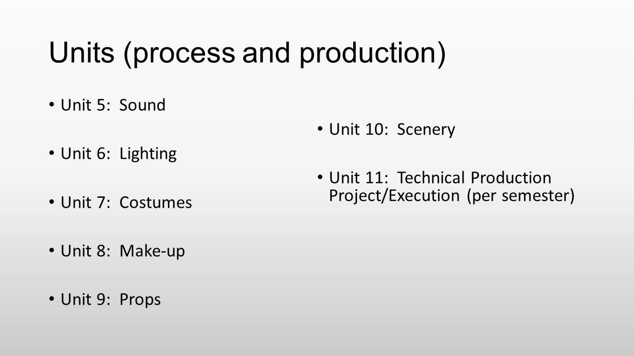 Units (process and production)