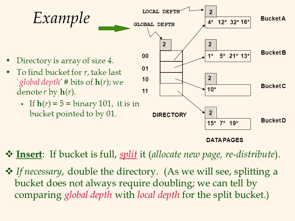 Example LOCAL DEPTH. 2. Bucket A. 4* 12* 32* 16* GLOBAL DEPTH. 2. 2. Bucket B. 00. 1* 5*