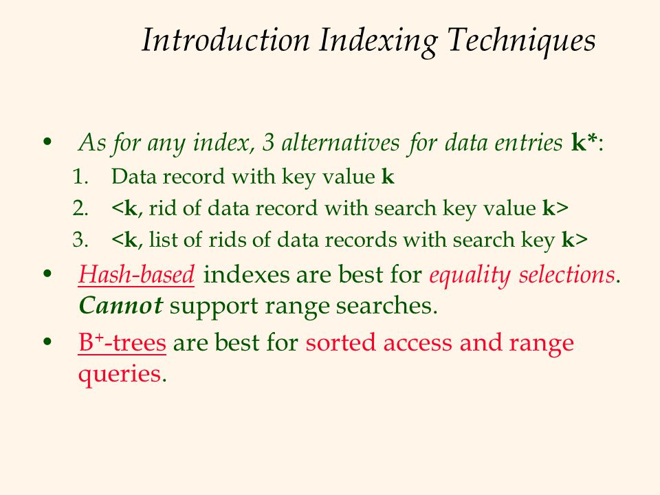 Introduction Indexing Techniques