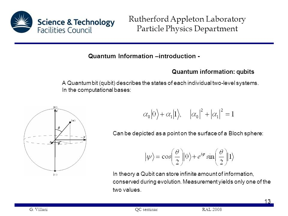 Quantum Information –introduction -