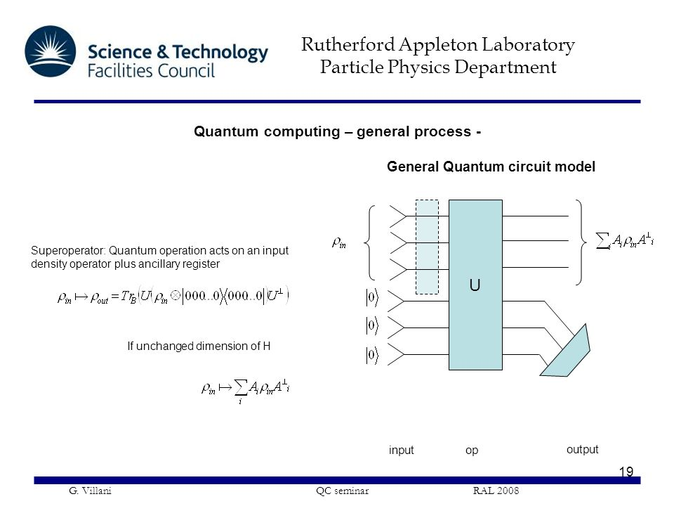 Quantum computing – general process -
