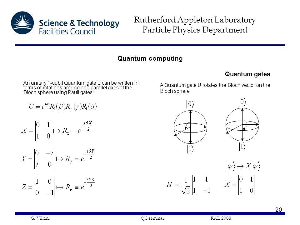 Quantum computing Quantum gates