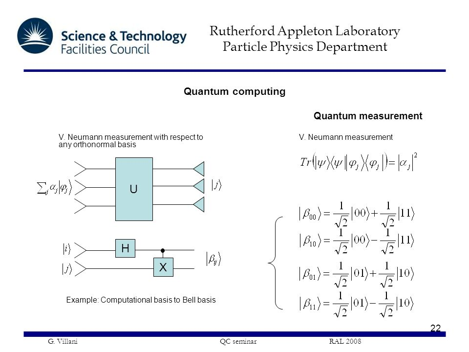 U H X Quantum computing Quantum measurement