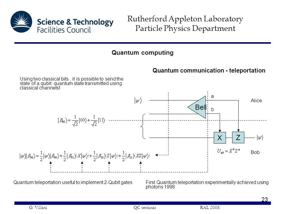 Bell X Z Quantum computing Quantum communication - teleportation a