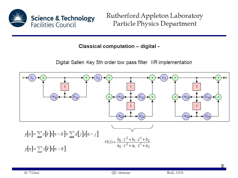 Classical computation – digital -