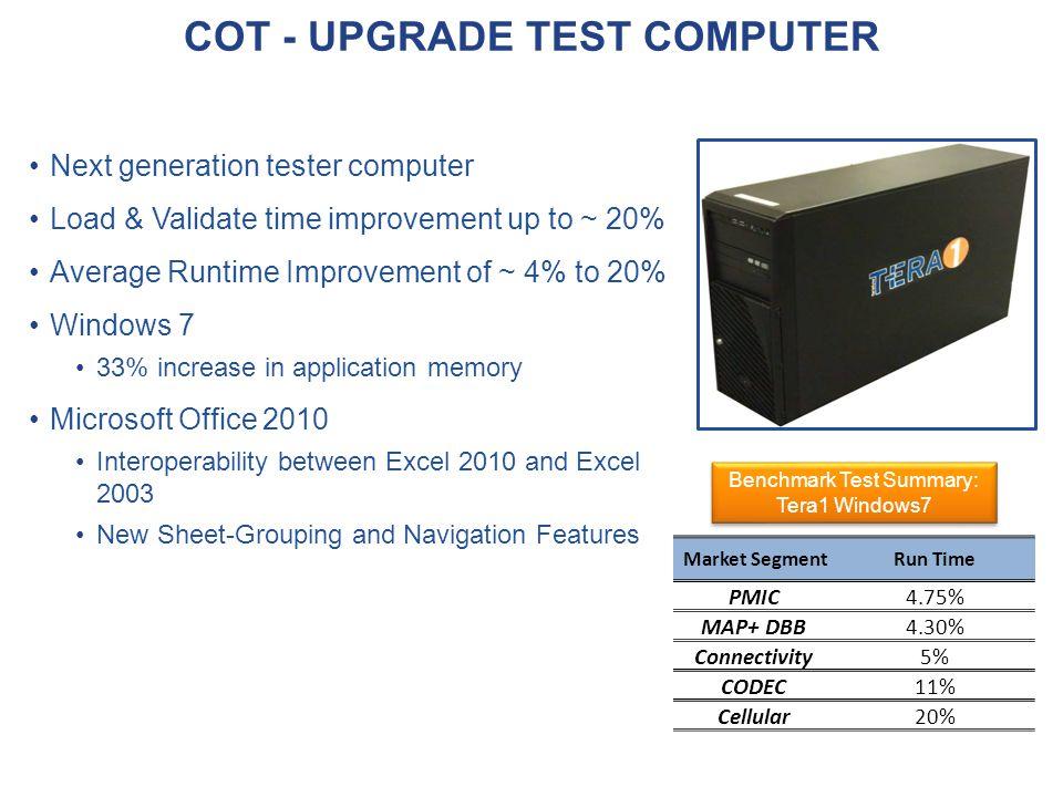 COT - Upgrade test computer