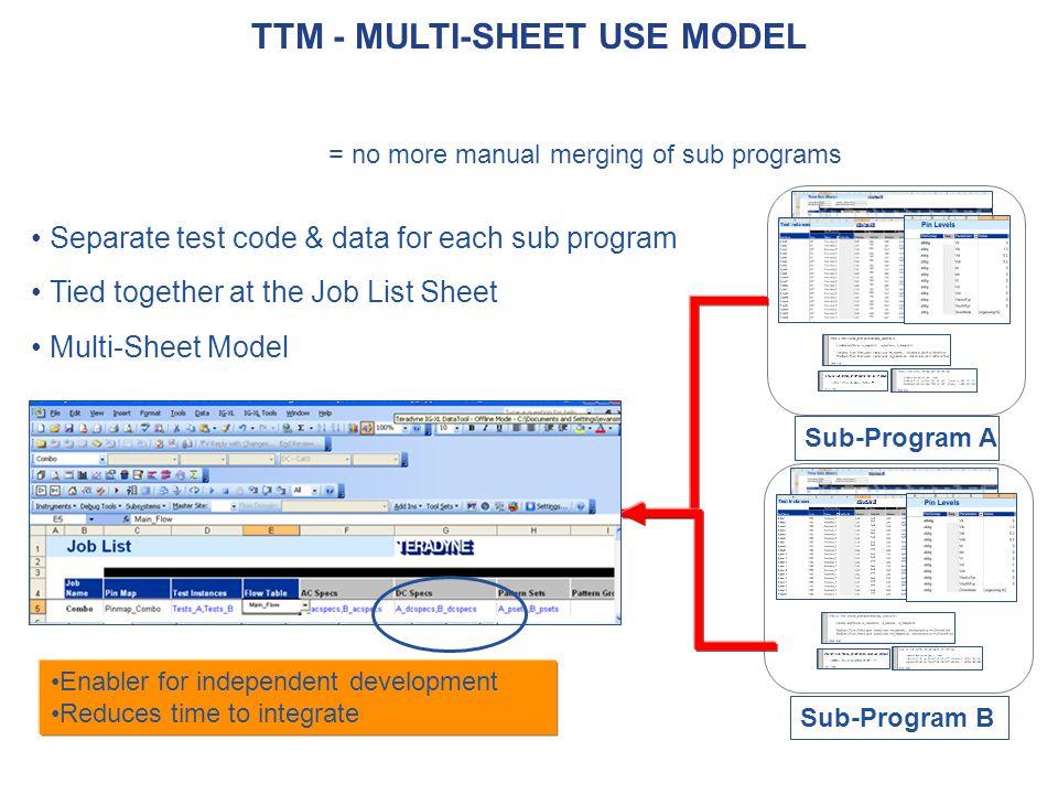TTM - Multi-sheet use model