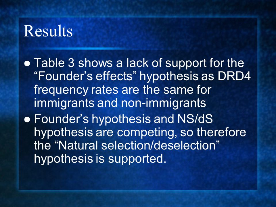 Results Table 3 shows a lack of support for the Founder's effects hypothesis as DRD4 frequency rates are the same for immigrants and non-immigrants.