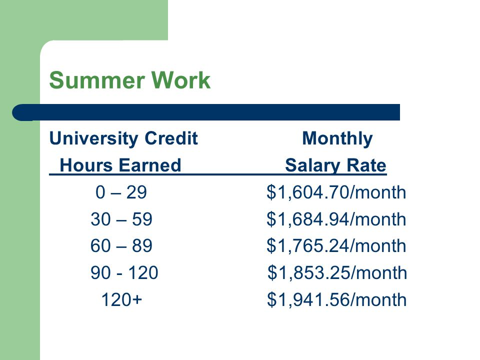 Summer Work University Credit Monthly Hours Earned Salary Rate