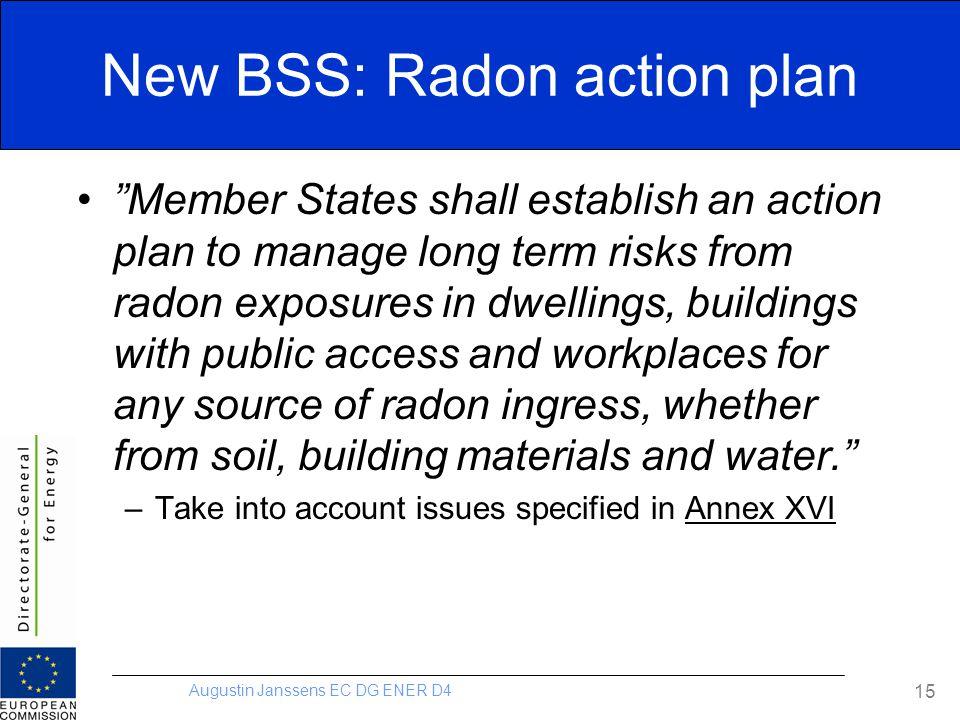 New BSS: Radon action plan