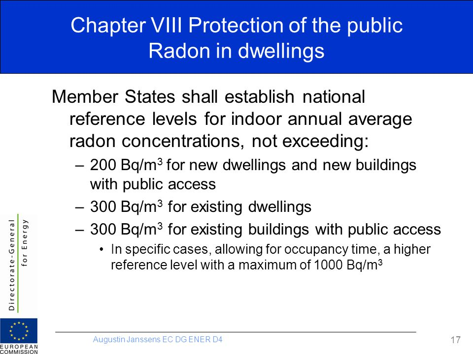 Chapter VIII Protection of the public Radon in dwellings