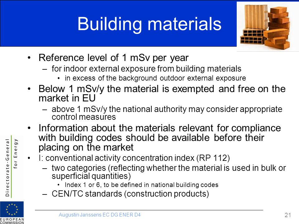 Building materials Reference level of 1 mSv per year