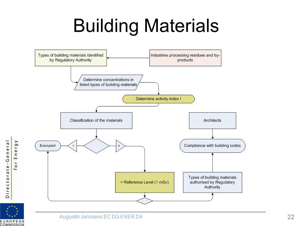 Building Materials 22