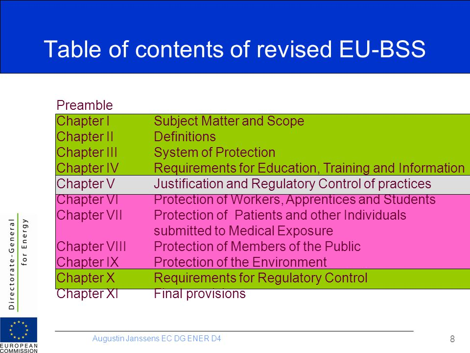 Table of contents of revised EU-BSS