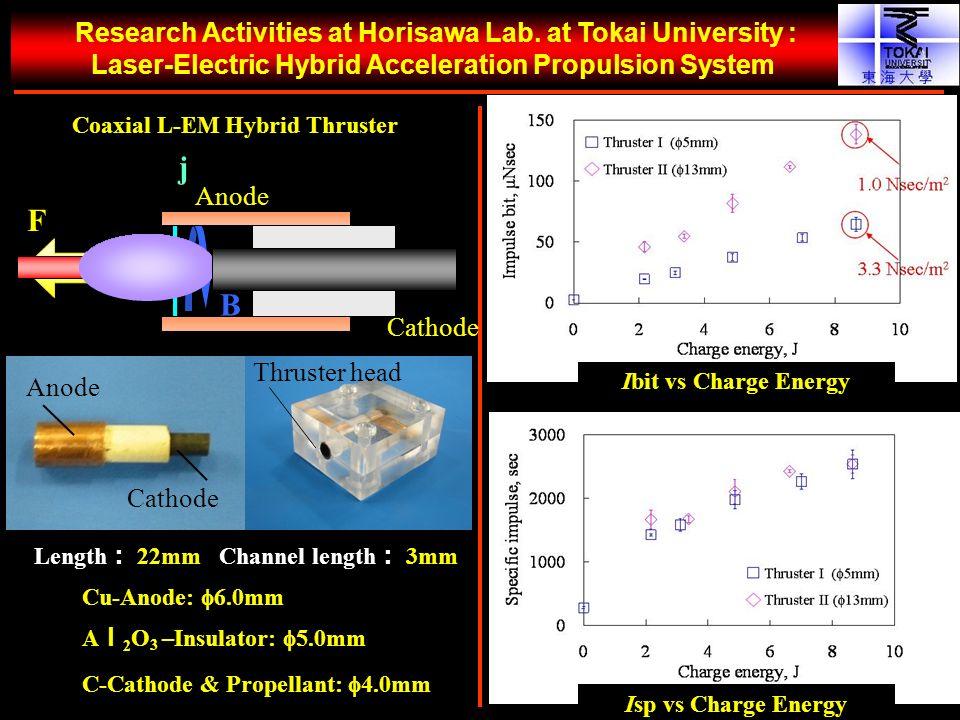 j F B Laser-Electric Hybrid Acceleration Propulsion System Anode