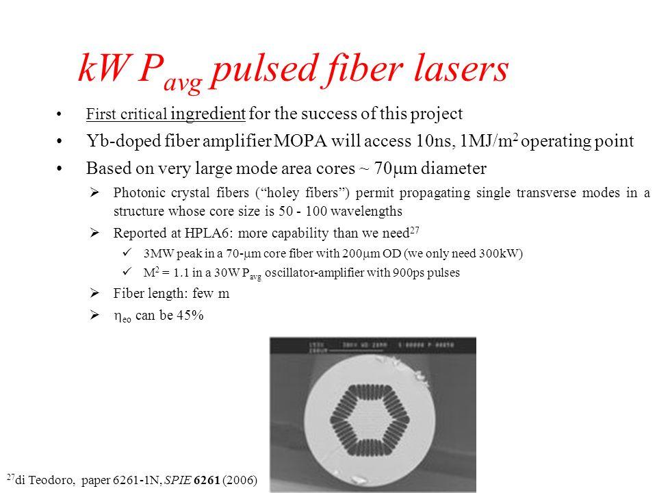 kW Pavg pulsed fiber lasers