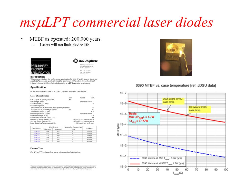 msmLPT commercial laser diodes