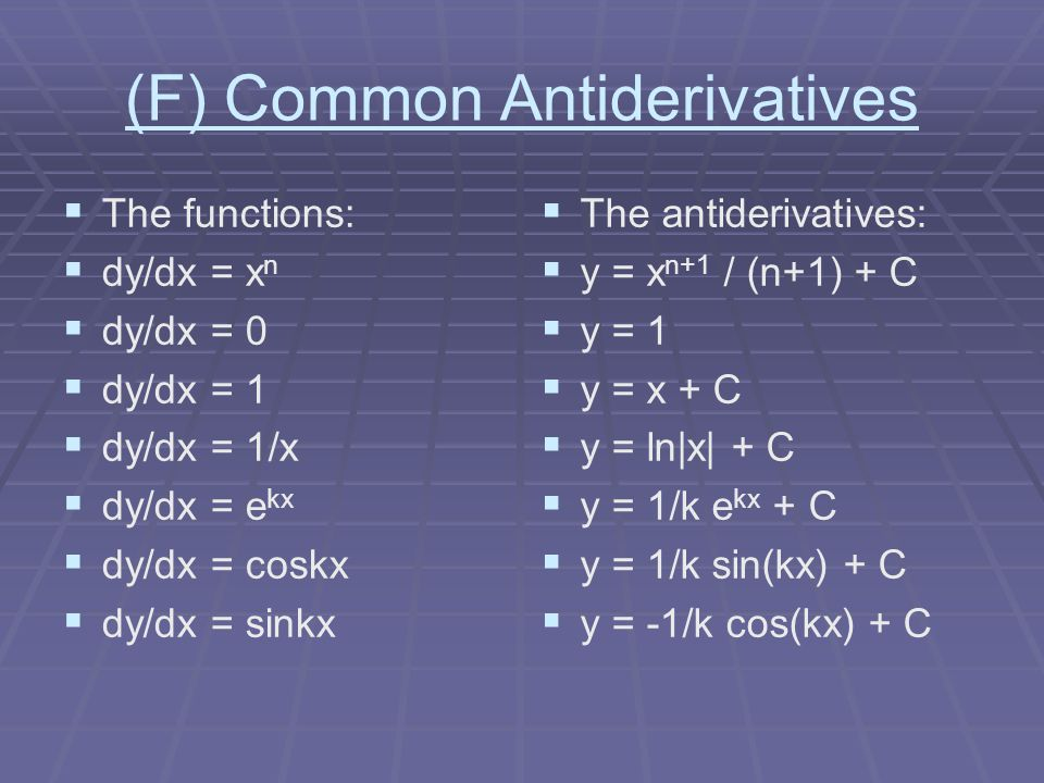 (F) Common Antiderivatives