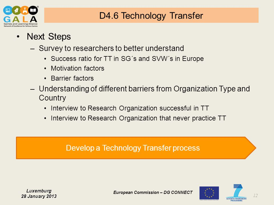 Develop a Technology Transfer process