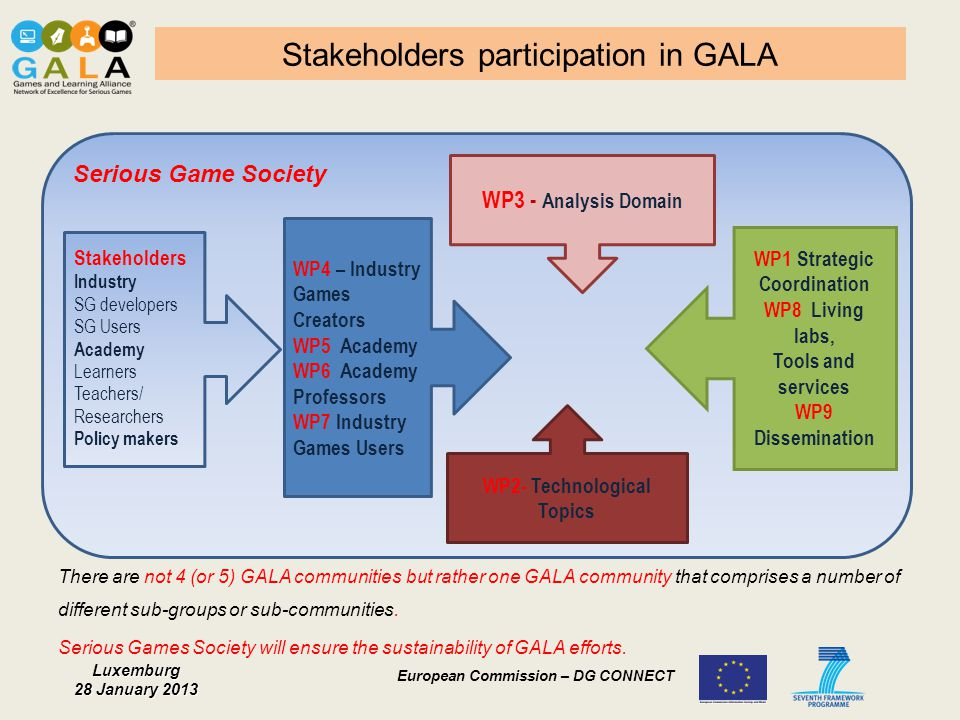 Stakeholders participation in GALA
