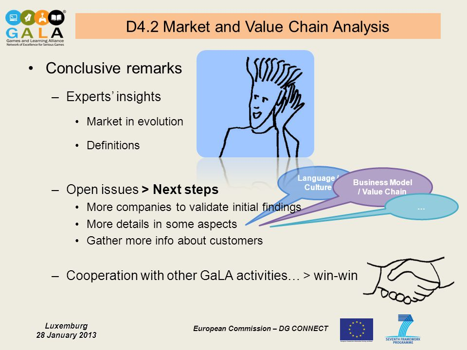 D4.2 Market and Value Chain Analysis