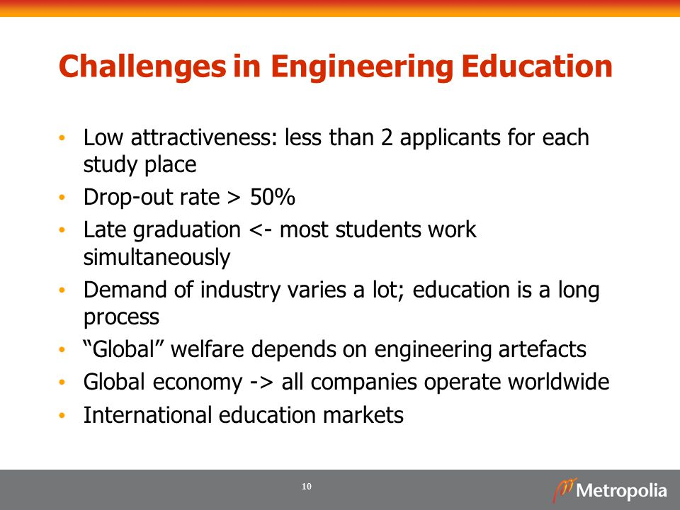 Challenges in Engineering Education