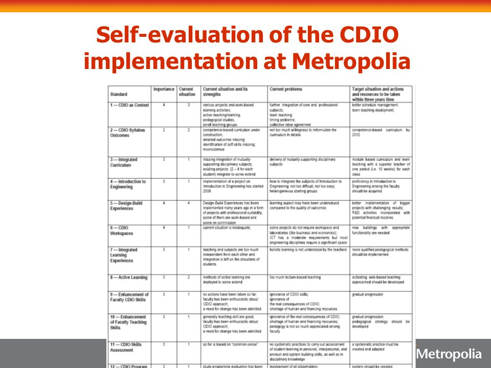 Self-evaluation of the CDIO implementation at Metropolia