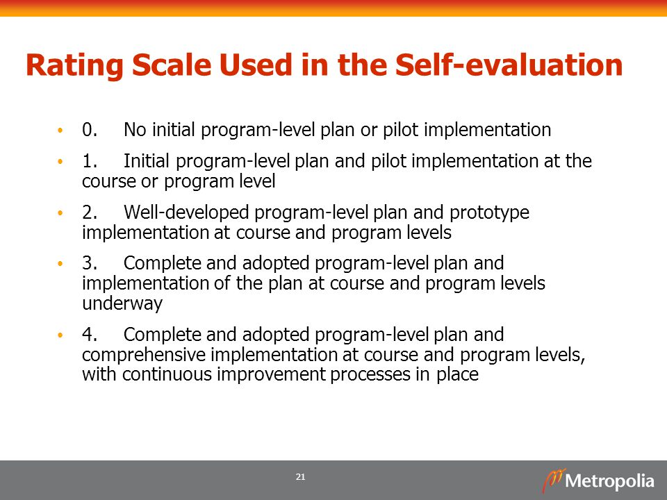 Rating Scale Used in the Self-evaluation