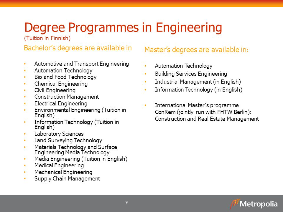 Degree Programmes in Engineering (Tuition in Finnish)