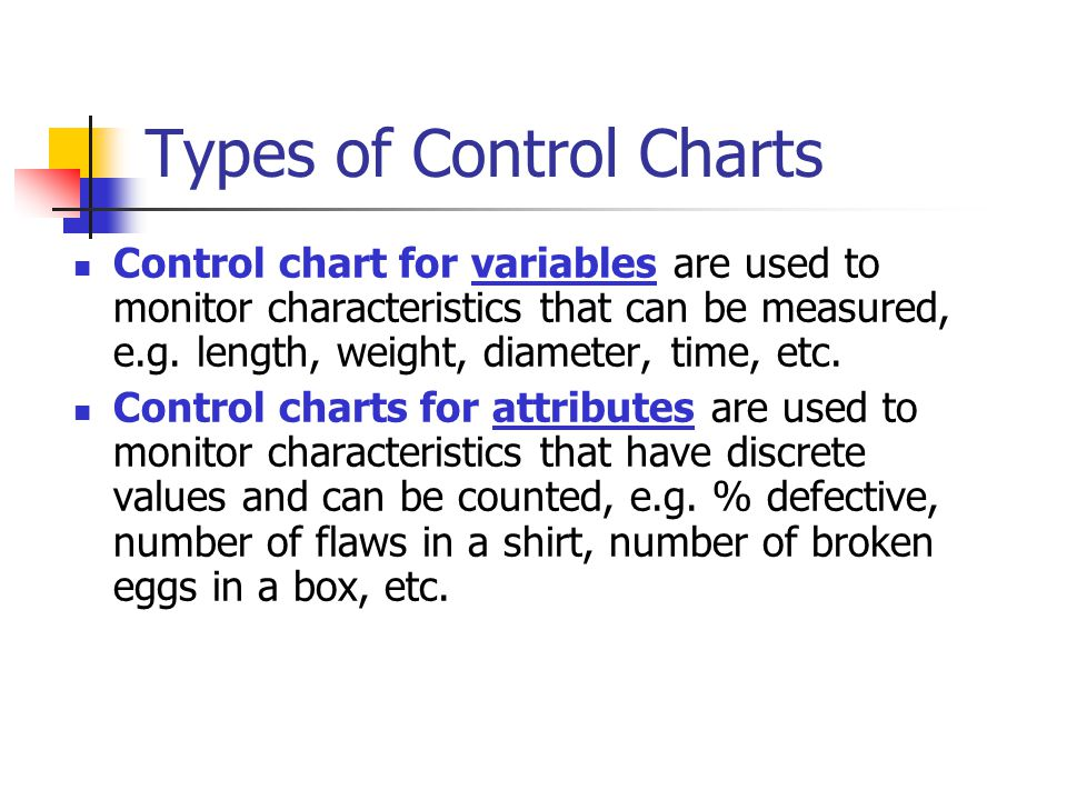 Types of Control Charts