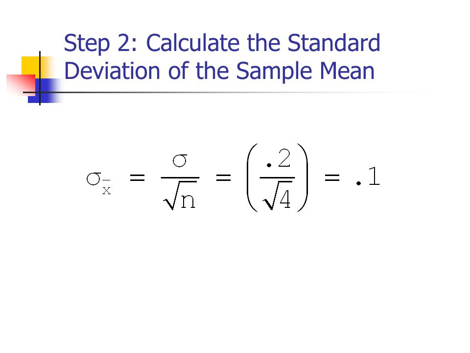 Step 2: Calculate the Standard Deviation of the Sample Mean