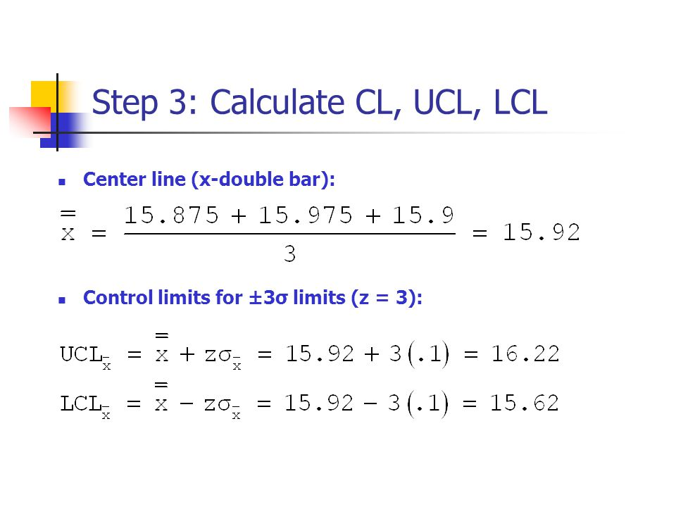 Step 3: Calculate CL, UCL, LCL