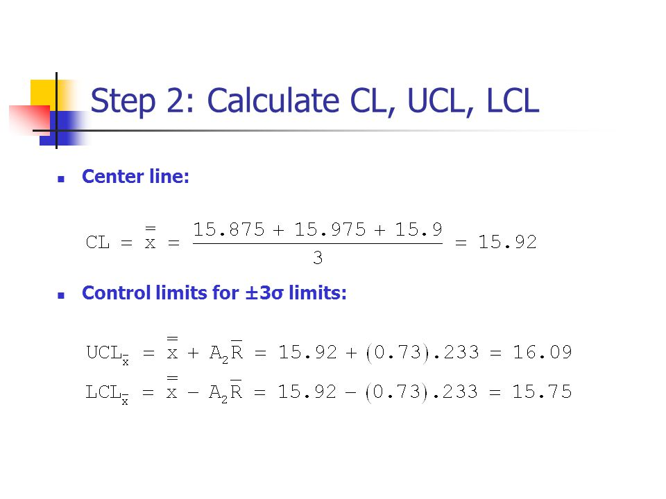 Step 2: Calculate CL, UCL, LCL