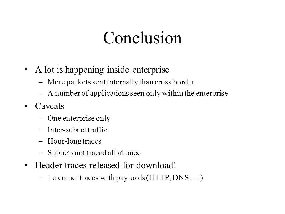 Conclusion A lot is happening inside enterprise Caveats