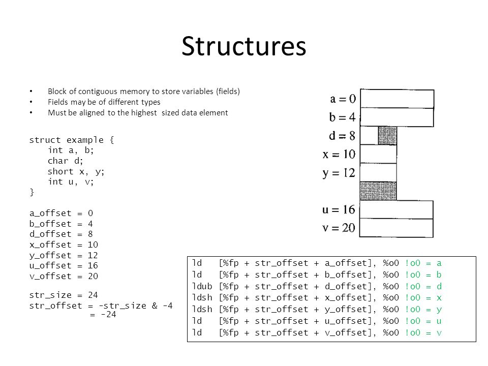 Structures Block of contiguous memory to store variables (fields)