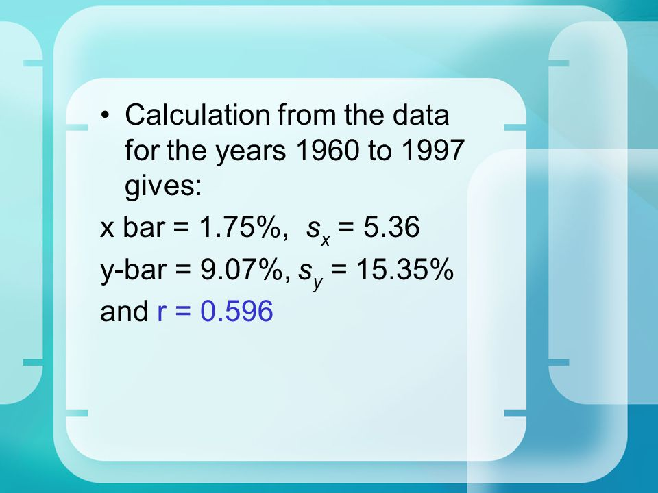 Calculation from the data for the years 1960 to 1997 gives: