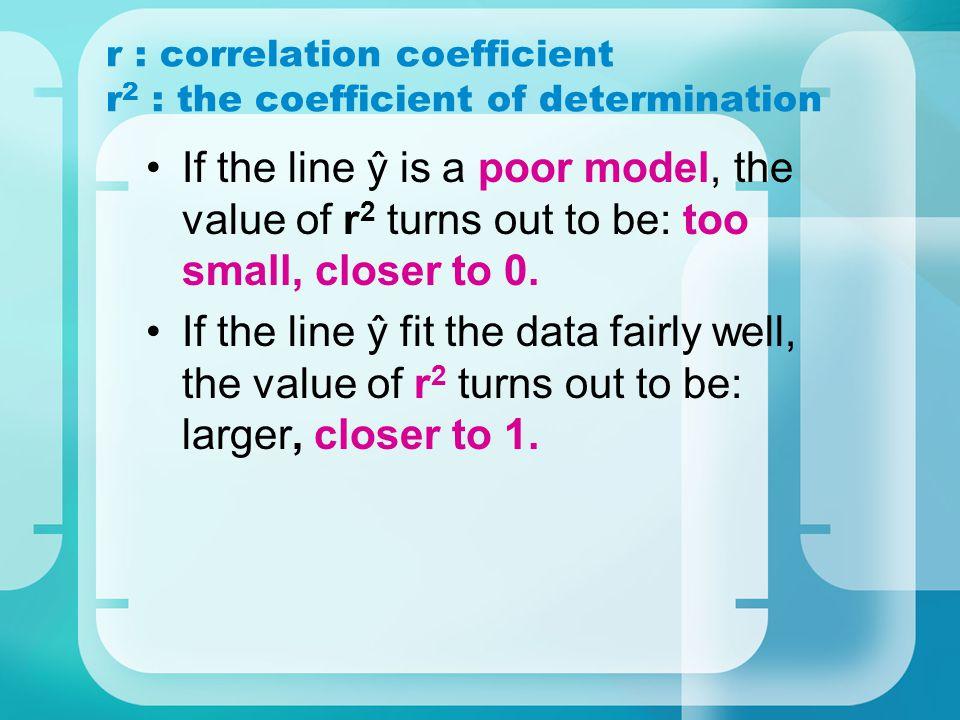 r : correlation coefficient r2 : the coefficient of determination