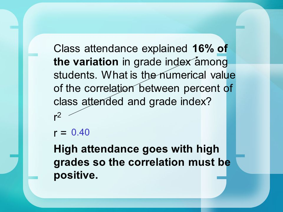 Class attendance explained 16% of the variation in grade index among students. What is the numerical value of the correlation between percent of class attended and grade index