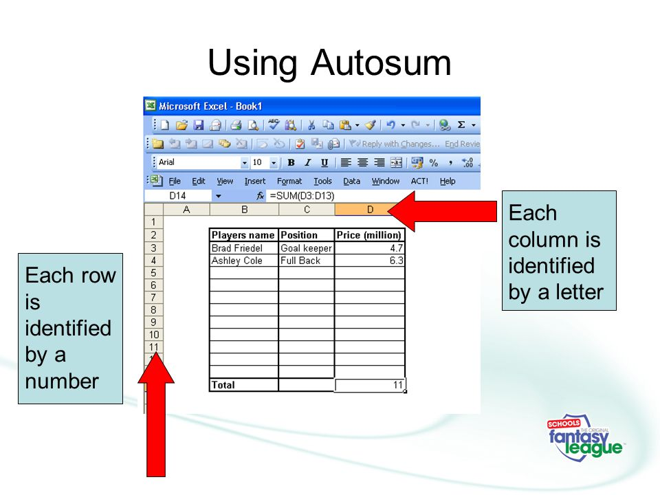 Using Autosum Each column is identified by a letter