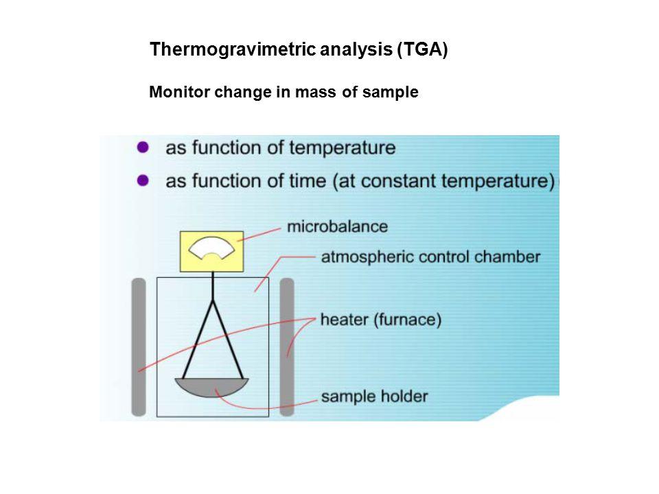 Thermogravimetric analysis (TGA)