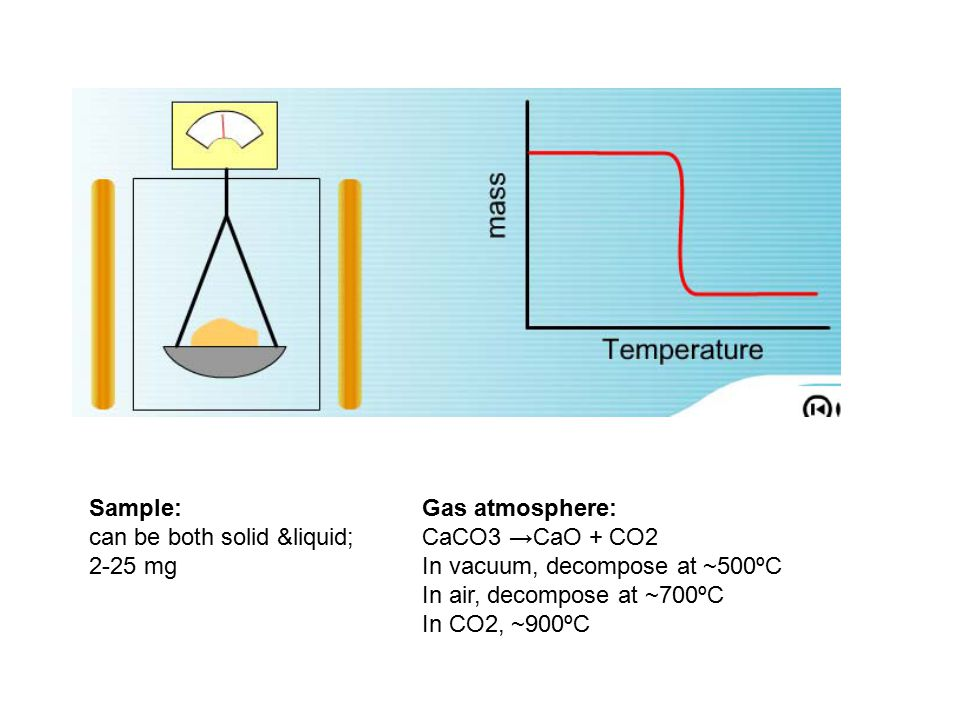 Sample: can be both solid &liquid; 2-25 mg. Gas atmosphere: CaCO3 →CaO + CO2. In vacuum, decompose at ~500ºC.