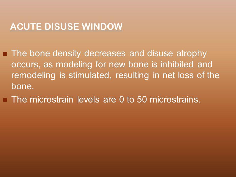 ACUTE DISUSE WINDOW