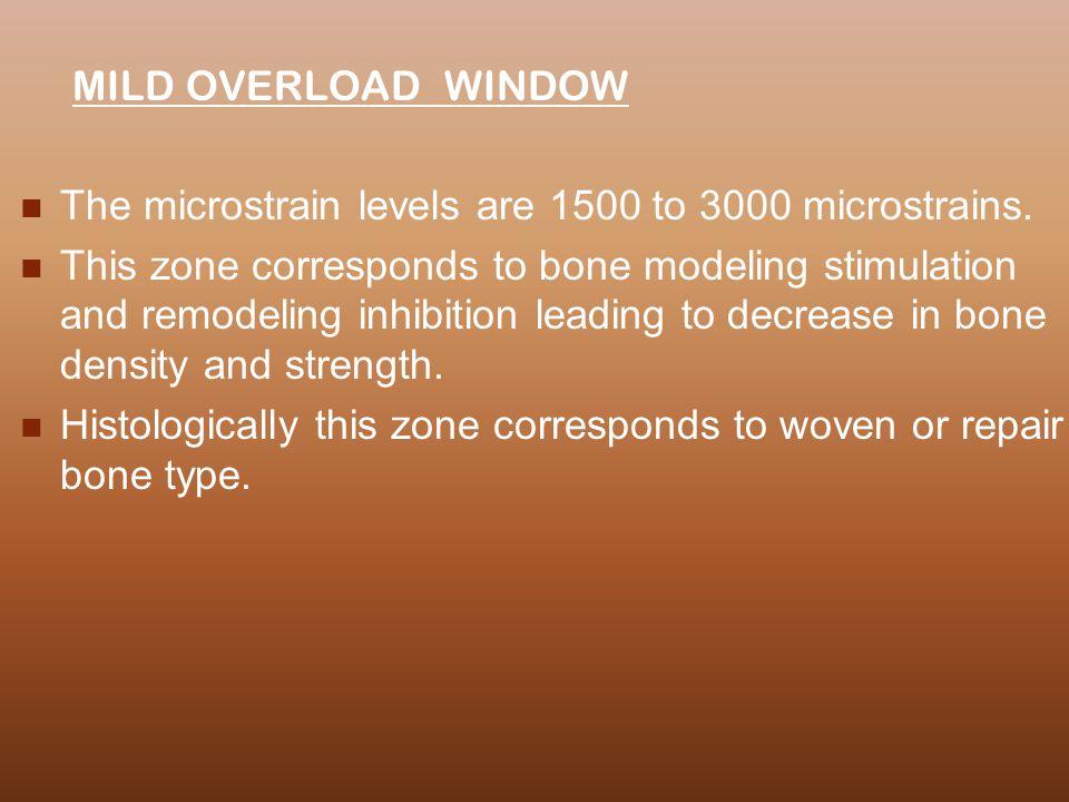 MILD OVERLOAD WINDOW The microstrain levels are 1500 to 3000 microstrains.