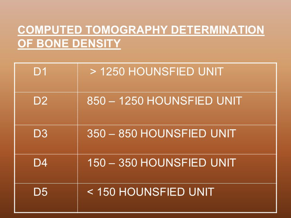 COMPUTED TOMOGRAPHY DETERMINATION OF BONE DENSITY