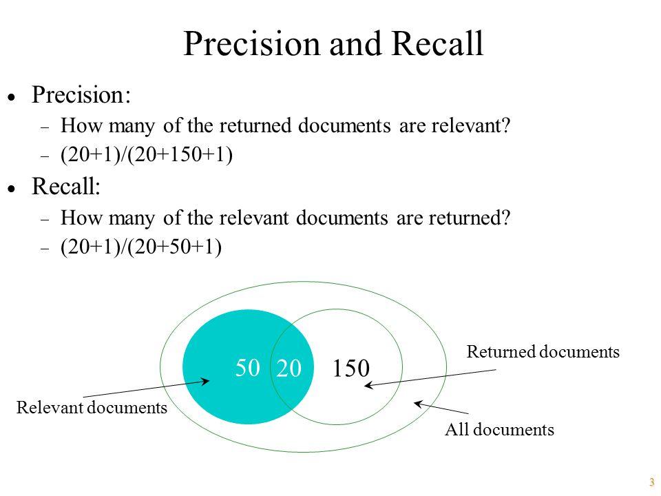 Precision and Recall Precision: Recall: 50 20 150