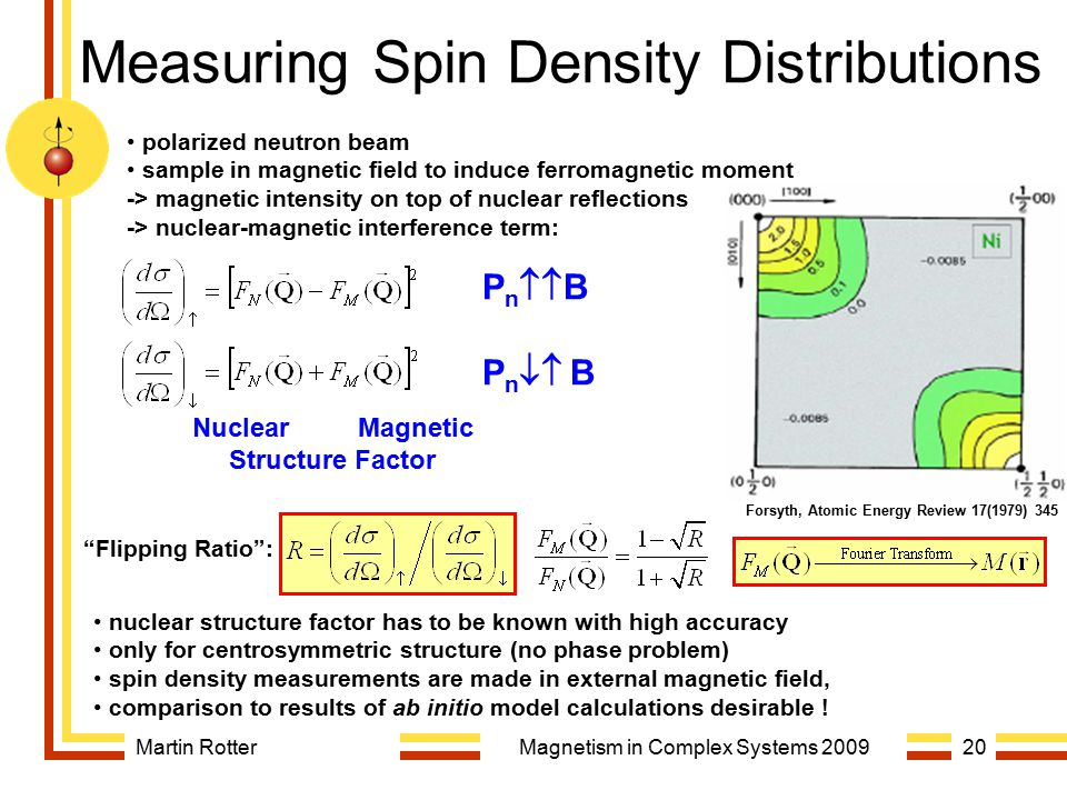 Measuring Spin Density Distributions